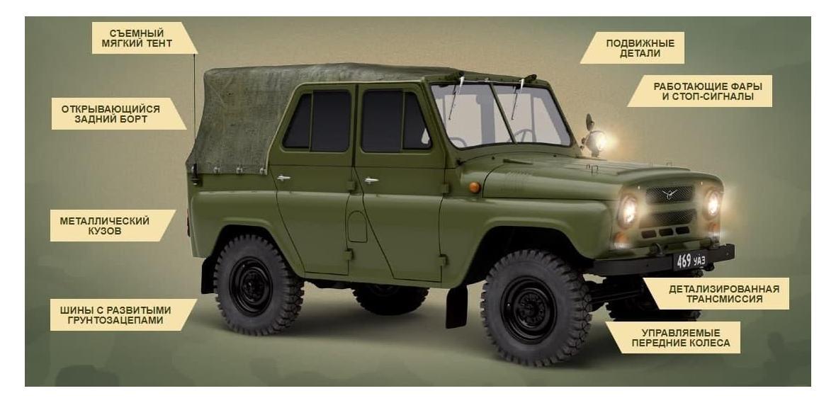 Сборная модель автомобиля «УАЗ-469»